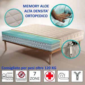 Olimpo Materasso Ortopedico